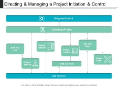 Directing And Managing A Project Initiation And Control Ppt PowerPoint Presentation Summary Aids