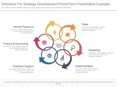 Directions For Strategy Development Powerpoint Presentation Example