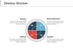 Directory Structure Ppt PowerPoint Presentation Summary Maker Cpb