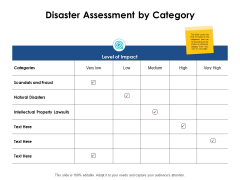 Disaster Assessment By Category Ppt PowerPoint Presentation Inspiration Design Ideas