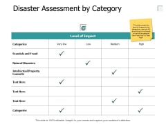 Disaster Assessment By Category Ppt PowerPoint Presentation Visual Aids Infographic Template