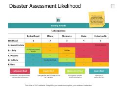 Disaster Assessment Likelihood Ppt PowerPoint Presentation Styles Inspiration