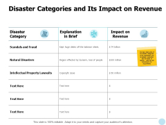 Disaster Categories And Its Impact On Revenue Ppt PowerPoint Presentation File Graphics