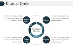 Disaster Cycle Ppt PowerPoint Presentation Backgrounds