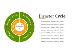 Disaster Cycle Ppt PowerPoint Presentation Slide