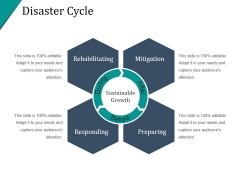 Disaster Cycle Ppt PowerPoint Presentation Slides