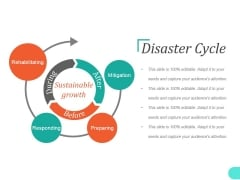 Disaster Cycle Ppt PowerPoint Presentation Summary