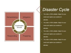 Disaster Cycle Ppt PowerPoint Presentation Tips
