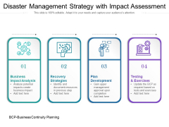Disaster Management Strategy With Impact Assessment Ppt PowerPoint Presentation Gallery Layouts PDF