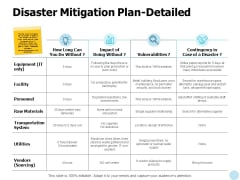 Disaster Mitigation Plan Detailed Ppt PowerPoint Presentation Outline Example File