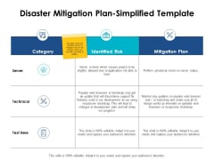 Disaster Mitigation Plan Simplified Template Ppt PowerPoint Presentation Layouts Graphics