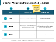 Disaster Mitigation Plan Simplified Template Ppt PowerPoint Presentation Layouts Picture