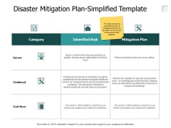 Disaster Mitigation Plan Simplified Template Ppt PowerPoint Presentation Show Examples