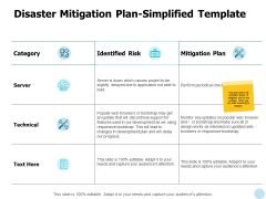 Disaster Mitigation Plan Simplified Template Ppt PowerPoint Presentation Styles Styles