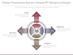 Disaster Preparedness Business Template Ppt Background Designs
