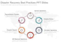 Disaster Recovery Best Practices Ppt Slides