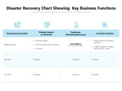 Disaster Recovery Chart Showing Key Business Functions Ppt PowerPoint Presentation File Shapes PDF