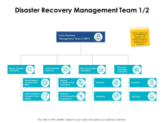 Disaster Recovery Management Team Ppt PowerPoint Presentation Infographic Template Model
