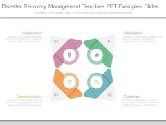 Disaster Recovery Management Template Ppt Examples Slides