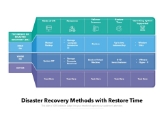 Disaster Recovery Methods With Restore Time Ppt PowerPoint Presentation Gallery Graphic Images PDF