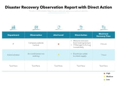 Disaster Recovery Observation Report With Direct Action Ppt PowerPoint Presentation Icon Diagrams PDF
