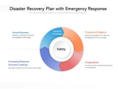 Disaster Recovery Plan With Emergency Response Ppt PowerPoint Presentation File Inspiration PDF