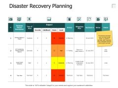 Disaster Recovery Planning Goal Ppt PowerPoint Presentation Slides Graphic Tips