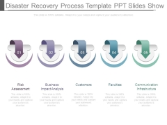 Disaster Recovery Process Template Ppt Slides Show