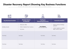 Disaster Recovery Report Showing Key Business Functions Ppt PowerPoint Presentation File Inspiration PDF