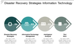 Disaster Recovery Strategies Information Technology Management Intelligence Analysis Ppt PowerPoint Presentation File Background Images