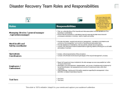 Disaster Recovery Team Roles And Responsibilities Ppt PowerPoint Presentation Summary Background Designs