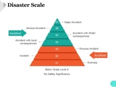 Disaster Scale Ppt PowerPoint Presentation Background Images