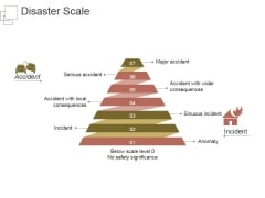 Disaster Scale Ppt PowerPoint Presentation Visuals