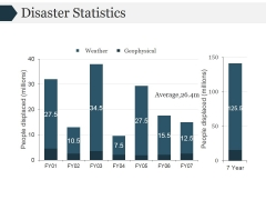 Disaster Statistics Ppt PowerPoint Presentation Themes