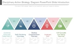 Disciplinary Action Strategy Diagram Powerpoint Slide Introduction