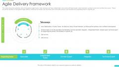 Discipline Agile Delivery Software Development Agile Delivery Framework Roles Graphics PDF