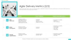 Discipline Agile Delivery Software Development Agile Delivery Metrics Topics PDF