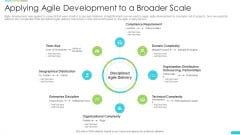 Discipline Agile Delivery Software Development Applying Agile Development To A Broader Scale Information PDF