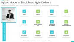 Discipline Agile Delivery Software Development Hybrid Model Of Disciplined Agile Delivery Diagrams PDF