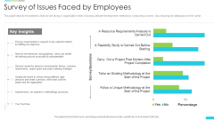 Discipline Agile Delivery Software Development Survey Of Issues Faced By Employees Structure PDF
