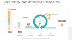 Disciplined Agile Distribution Responsibilities Agile Delivery Agile Development Method Goal Mockup PDF