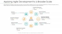 Disciplined Agile Distribution Responsibilities Applying Agile Development To A Broader Scale Formats PDF