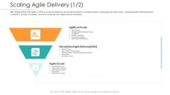 Disciplined Agile Distribution Responsibilities Scaling Agile Delivery Scrum Introduction PDF