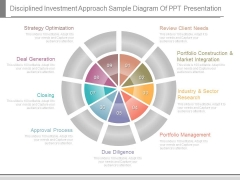 Disciplined Investment Approach Sample Diagram Of Ppt Presentation