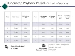 Discounted Payback Period Valuation Summary Ppt PowerPoint Presentation Infographic Template Infographic Template