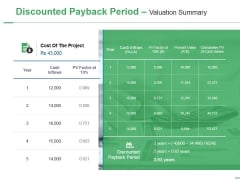 Discounted Payback Period Valuation Summary Ppt PowerPoint Presentation Inspiration Slide Download