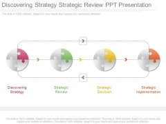 Discovering Strategy Strategic Review Ppt Presentation