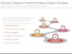Discovery Research Powerpoint Slides Designs Download
