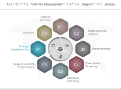 Discretionary Portfolio Management Sample Diagram Ppt Design