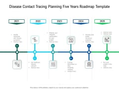 Disease Contact Tracing Planning Five Years Roadmap Template Sample